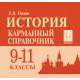 Пазин Р.В. История 9-11 классы Карманный справочник